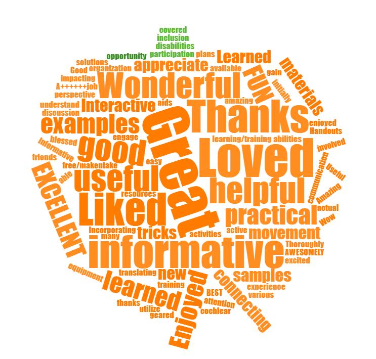 Click or Treat Word Cloud pumpkin